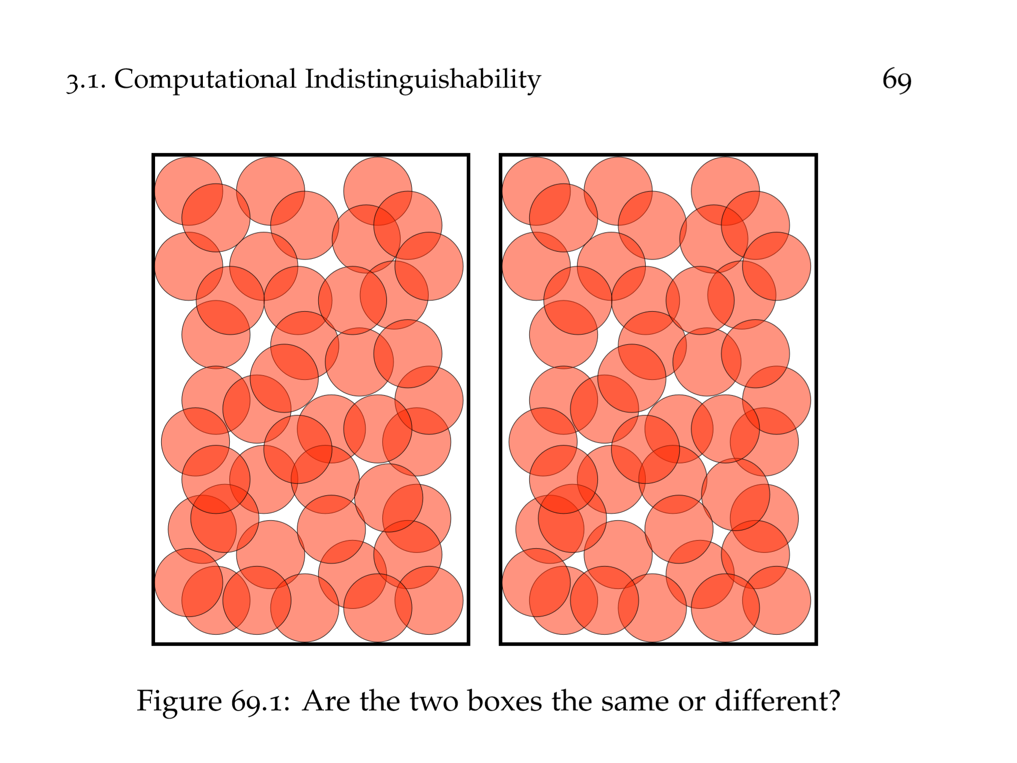 Two (equivalent) definitions of computational indistinguishability, two (isomorphic) ways of doing hybrids